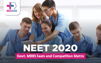 NEET 2020: Govt. MBBS Seats and Competition Matrix
